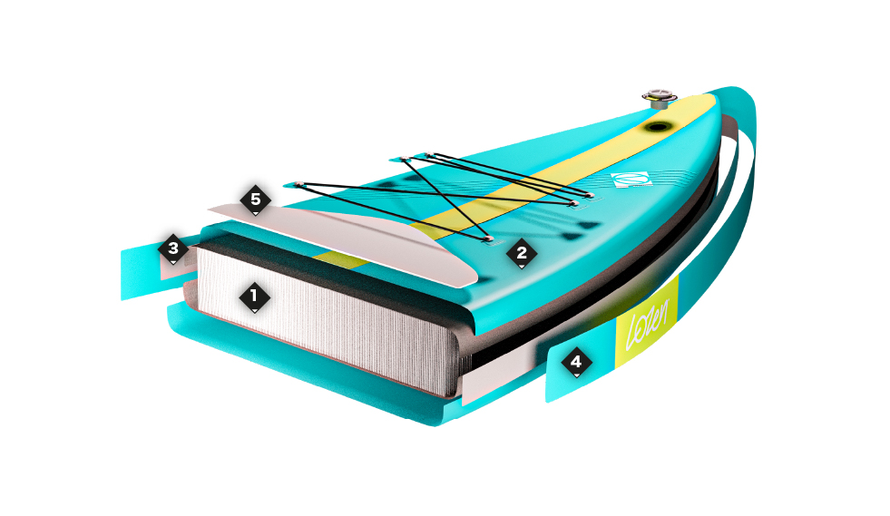 Meilleure construction Stand Up Paddle Board Light Dropstitch Lozen